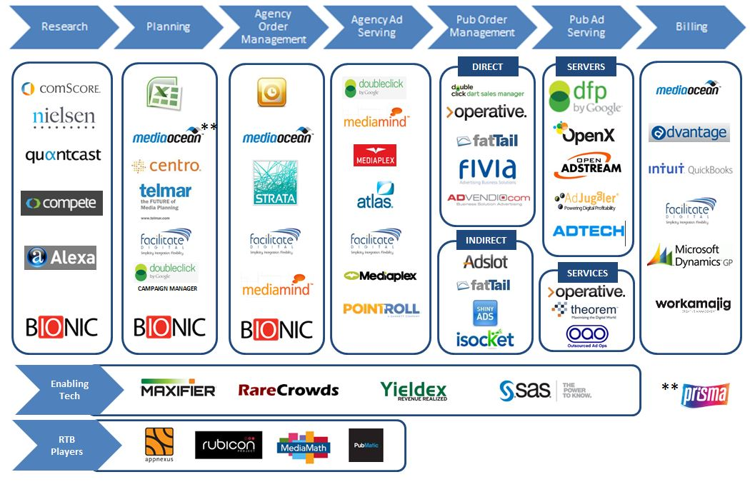 The Battle For Workflow Automation What S Next For