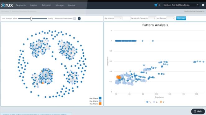 526951-krux-data-pattern-analysis